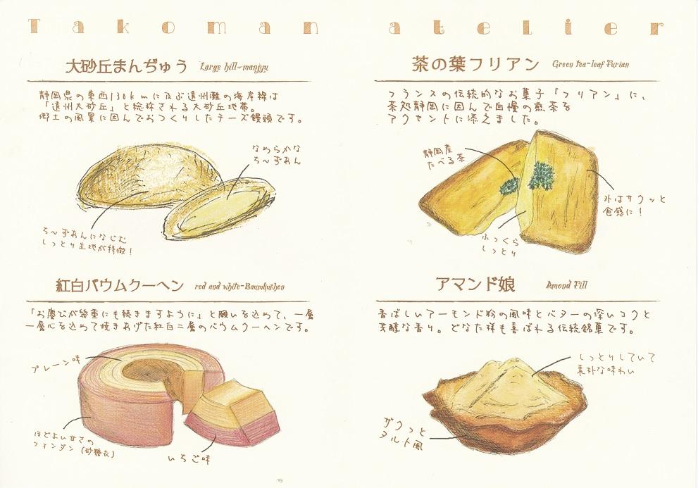 f:id:biskun:20180630150113j:plain