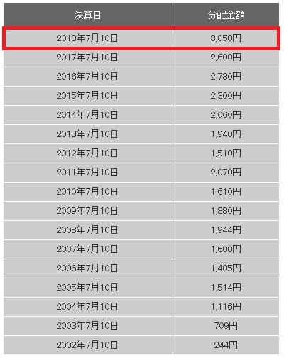 f:id:biskun:20180812181037j:plain