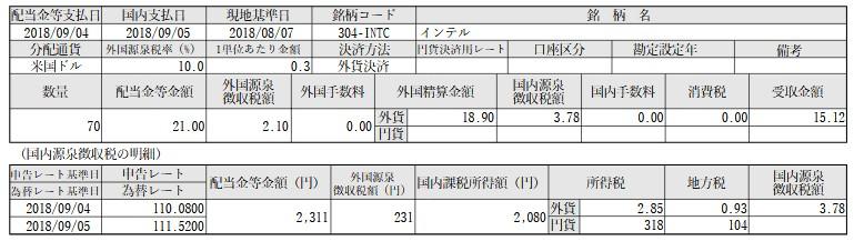 f:id:biskun:20180912175238j:plain