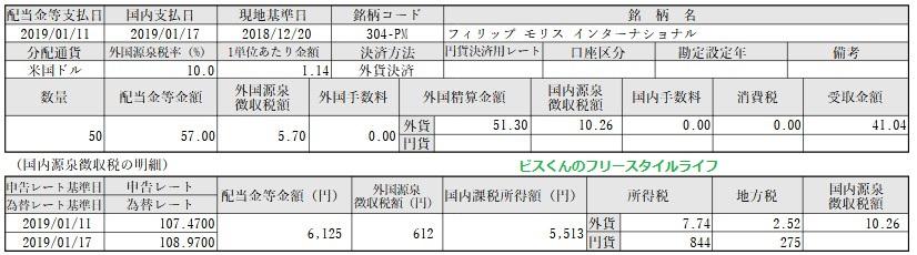 f:id:biskun:20190119150046j:plain