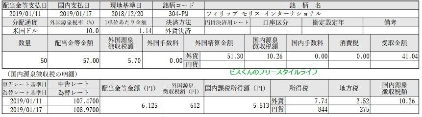 f:id:biskun:20190205185236j:plain