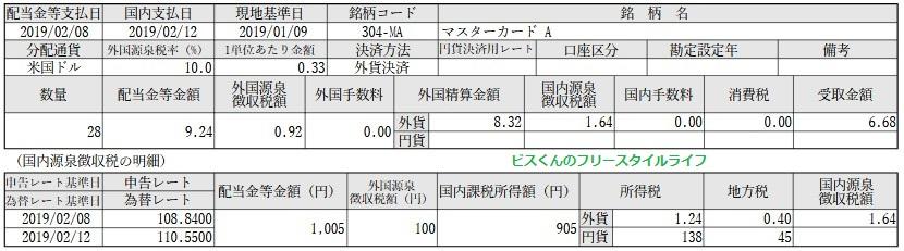 f:id:biskun:20190213191144j:plain
