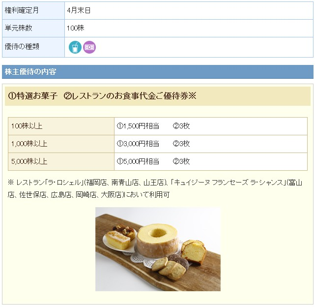 f:id:biskun:20190616175508j:plain