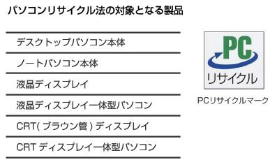 f:id:biskun:20191206180102j:plain