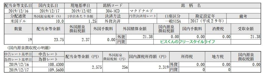 f:id:biskun:20191219183102j:plain