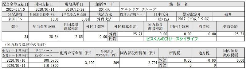 f:id:biskun:20200120103528j:plain