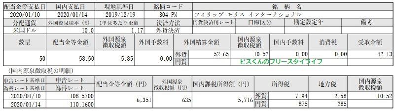 f:id:biskun:20200120103539j:plain