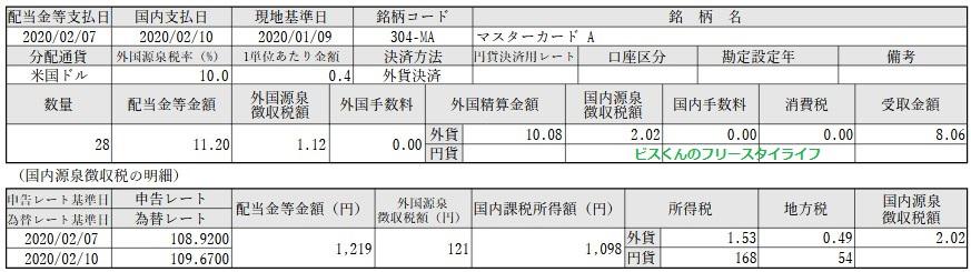 f:id:biskun:20200212222740j:plain
