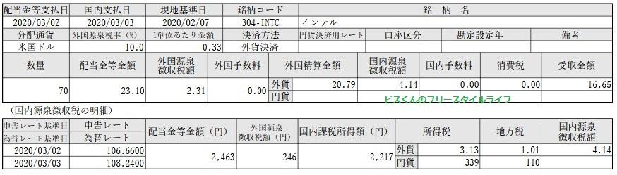 f:id:biskun:20200308110257j:plain