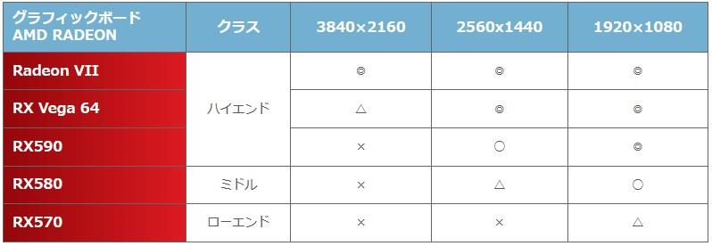 f:id:biskun:20200319104433j:plain