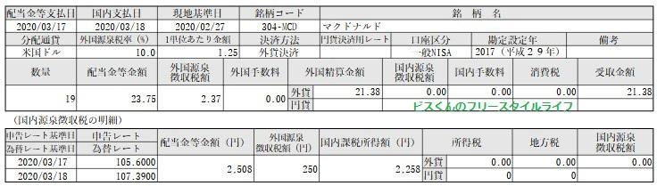 f:id:biskun:20200329225015j:plain