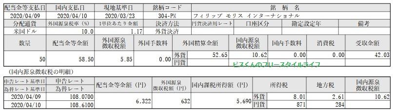 f:id:biskun:20200413235755j:plain