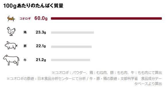 f:id:biskun:20200614003452j:plain