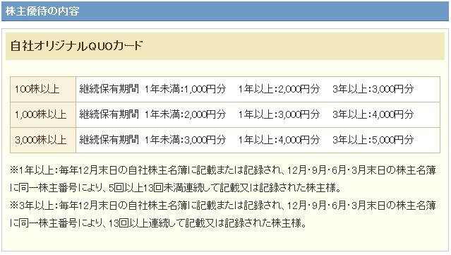 f:id:biskun:20200716173849j:plain
