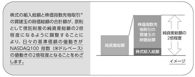 f:id:biskun:20210211195432j:plain