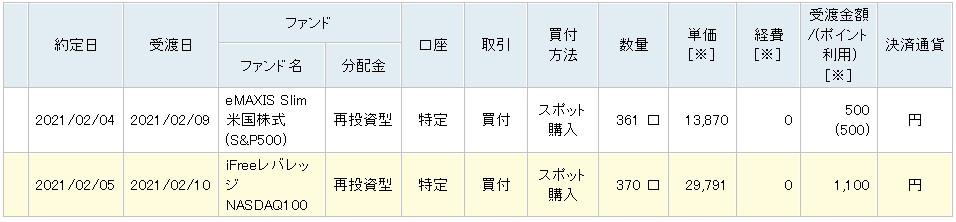 f:id:biskun:20210211200100j:plain