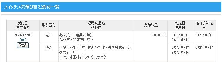 f:id:biskun:20210509210602j:plain