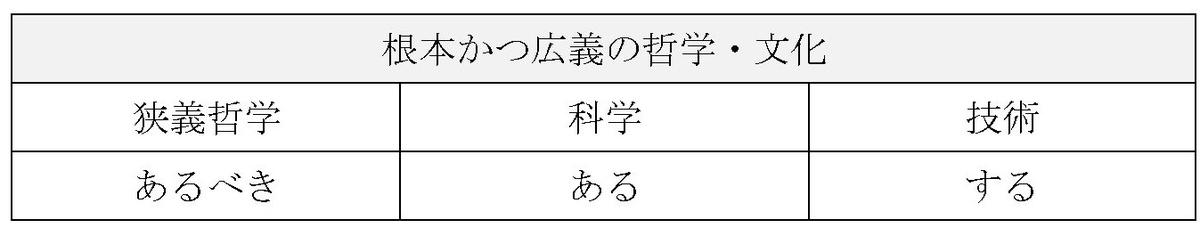 f:id:bisuinihon:20190409150036j:plain