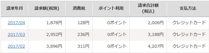 f:id:bisukoko:20170514075507p:plain