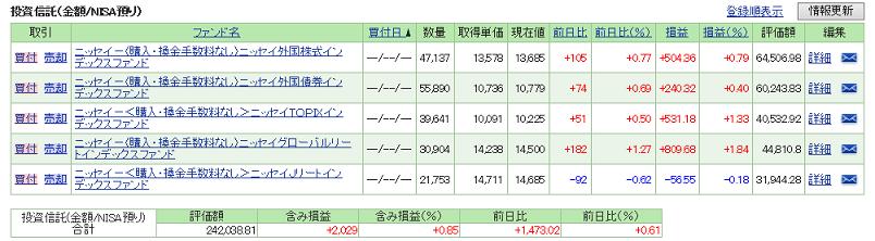 f:id:bisukoko:20170619141846p:plain