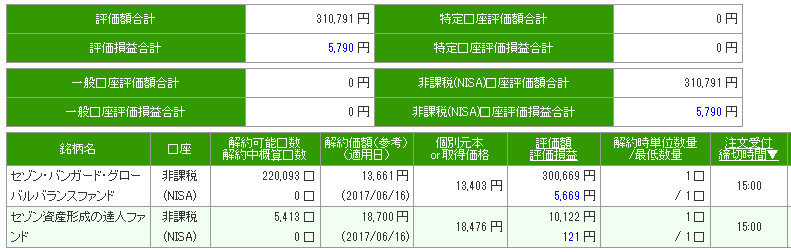 f:id:bisukoko:20170619150345p:plain