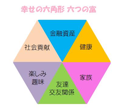 f:id:bisukoko:20180827104944p:plain
