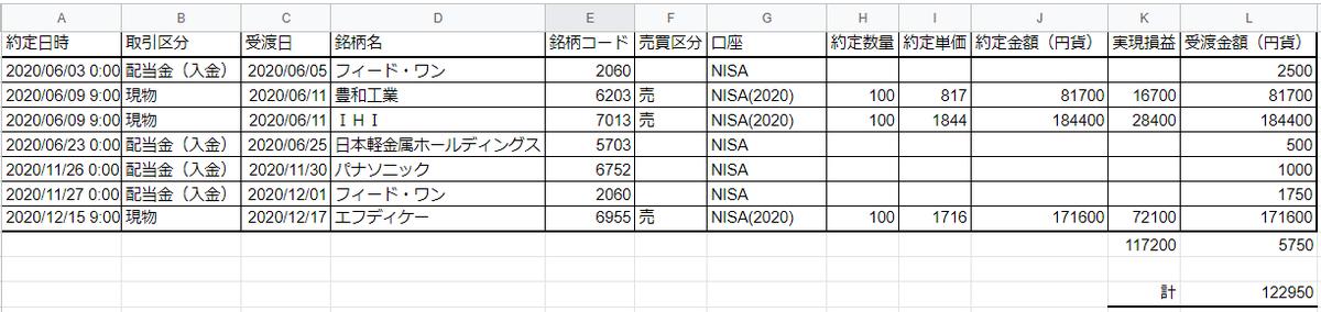 f:id:bisyamon0218:20201231170134p:plain