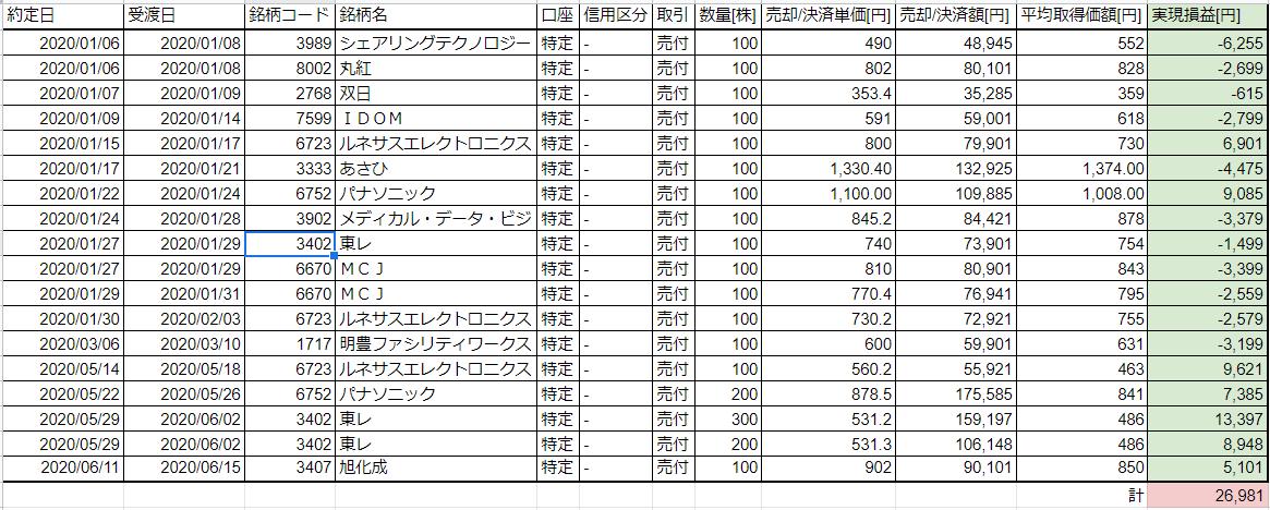 f:id:bisyamon0218:20201231173058p:plain