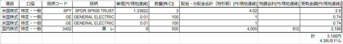 f:id:bisyamon0218:20201231173958p:plain