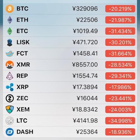 f:id:bitcoin-altcoin:20170915194527j:plain
