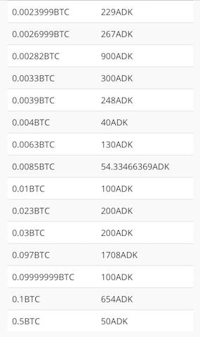 f:id:bitcoin-altcoin:20180115220901p:plain