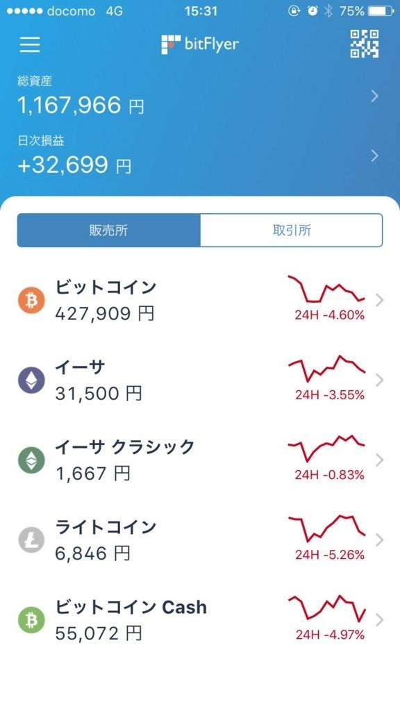 f:id:bitcoin100000000:20170914153306j:plain