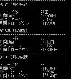 f:id:bitcoinbot:20180627134010p:plain