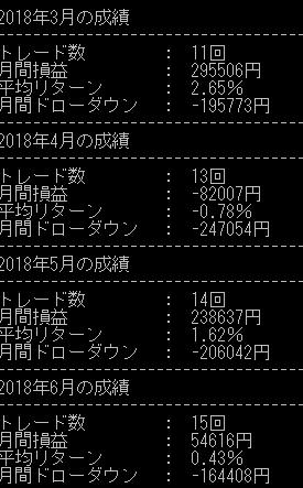 f:id:bitcoinbot:20180627134833p:plain