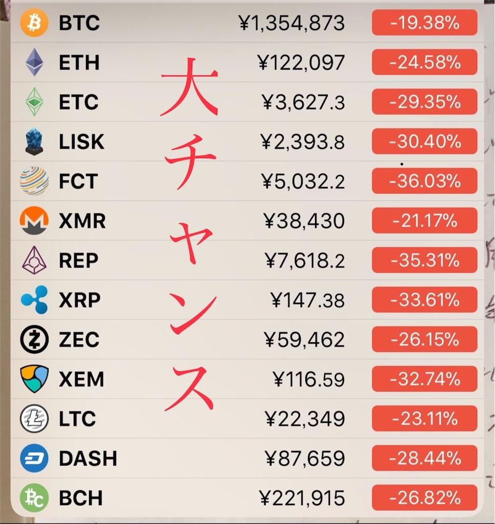 f:id:bitcoingiga:20180116200944j:image