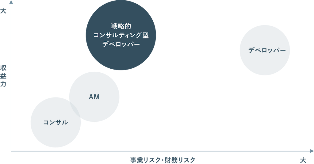 f:id:bitmancloud:20210101195752p:image