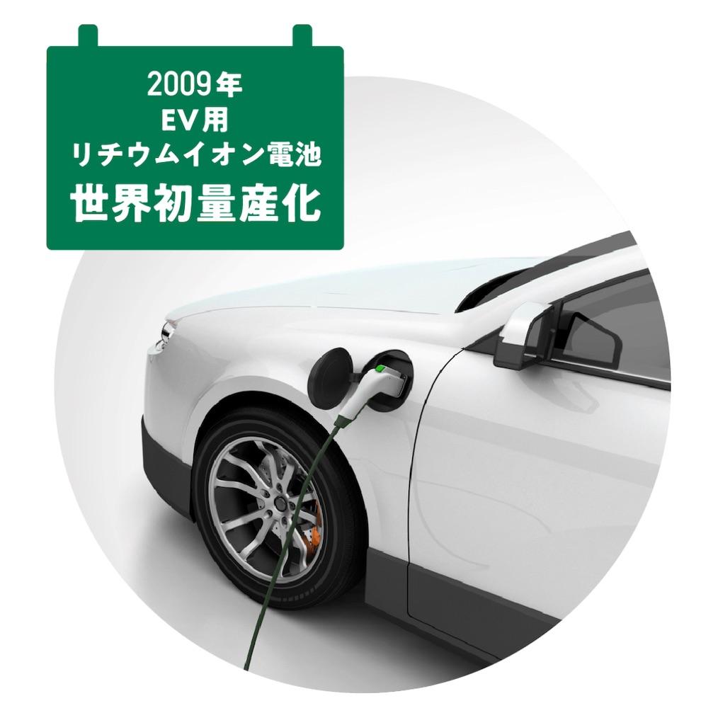 f:id:bitmancloud:20210101210254j:image