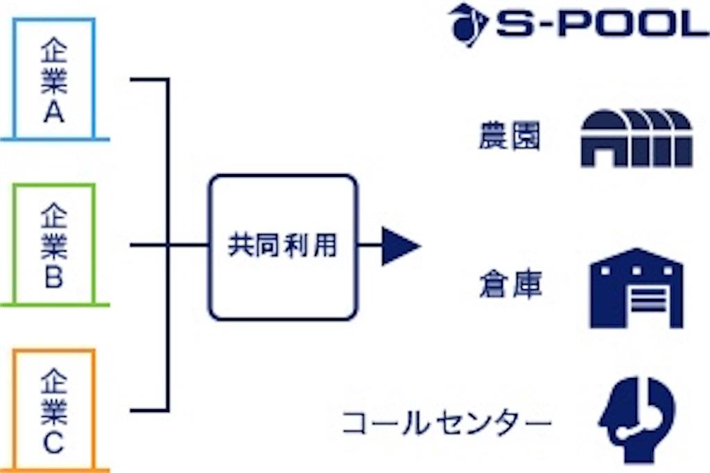 f:id:bitmancloud:20210201160321j:image