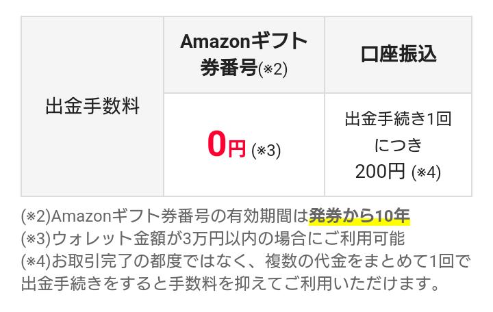 f:id:bitokosubcul:20200615232315p:plain