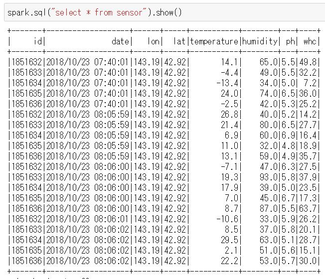 f:id:bitop:20181028114022p:plain