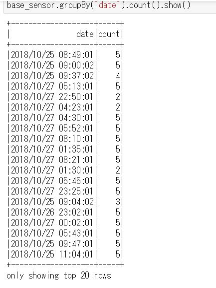 f:id:bitop:20181028114028p:plain