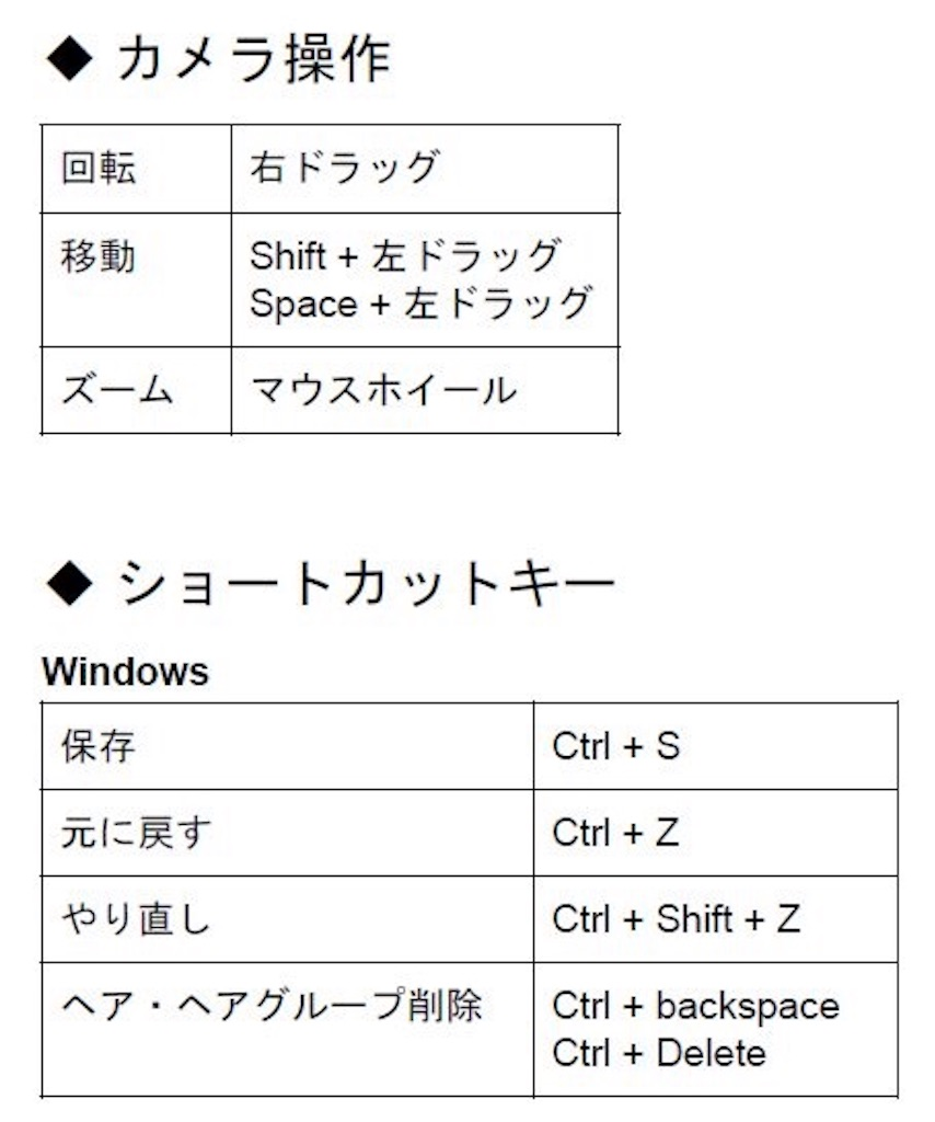 f:id:bitshimashima:20180804220436j:image