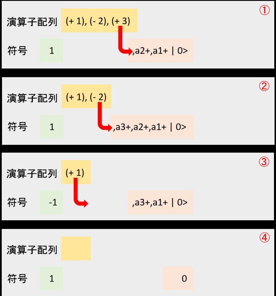f:id:bitterharvest:20160911165705p:plain