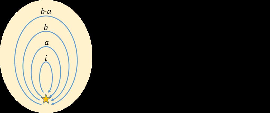 f:id:bitterharvest:20190301105316p:plain