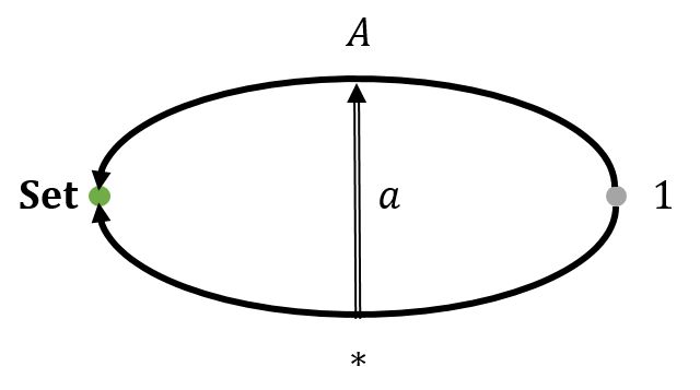 f:id:bitterharvest:20200424124902p:plain:w300