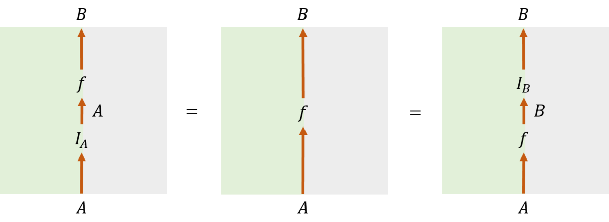f:id:bitterharvest:20200426113003p:plain:w500