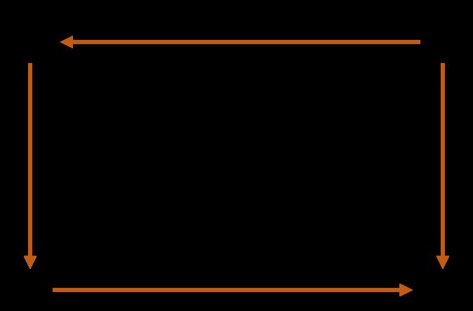 f:id:bitterharvest:20200512084917p:plain:w300