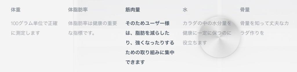 f:id:biwako_no_otyazuke:20180317183212p:plain