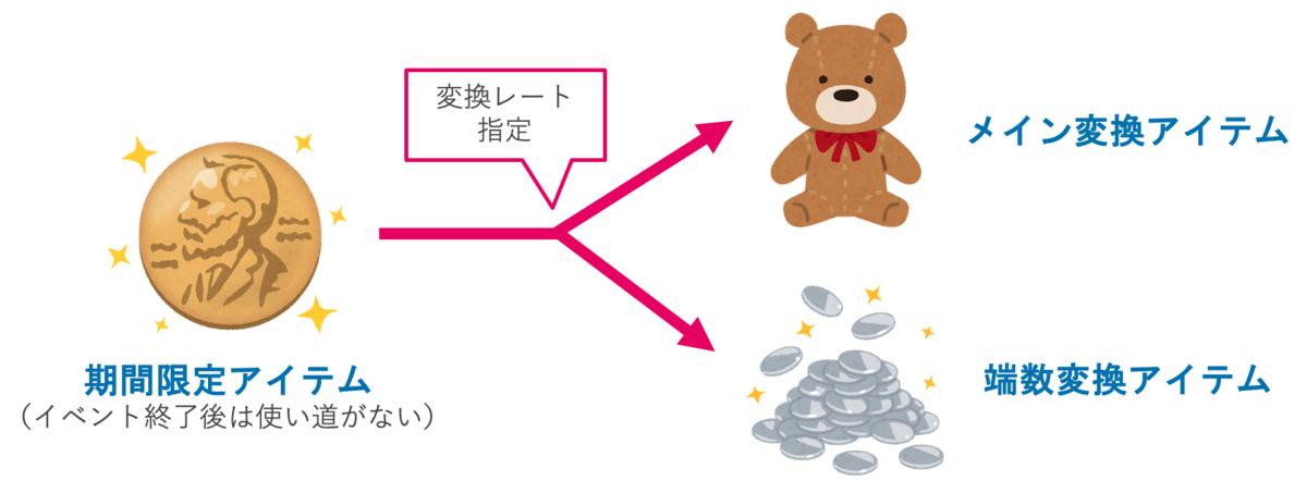 f:id:biwashi:20210326192744p:plain