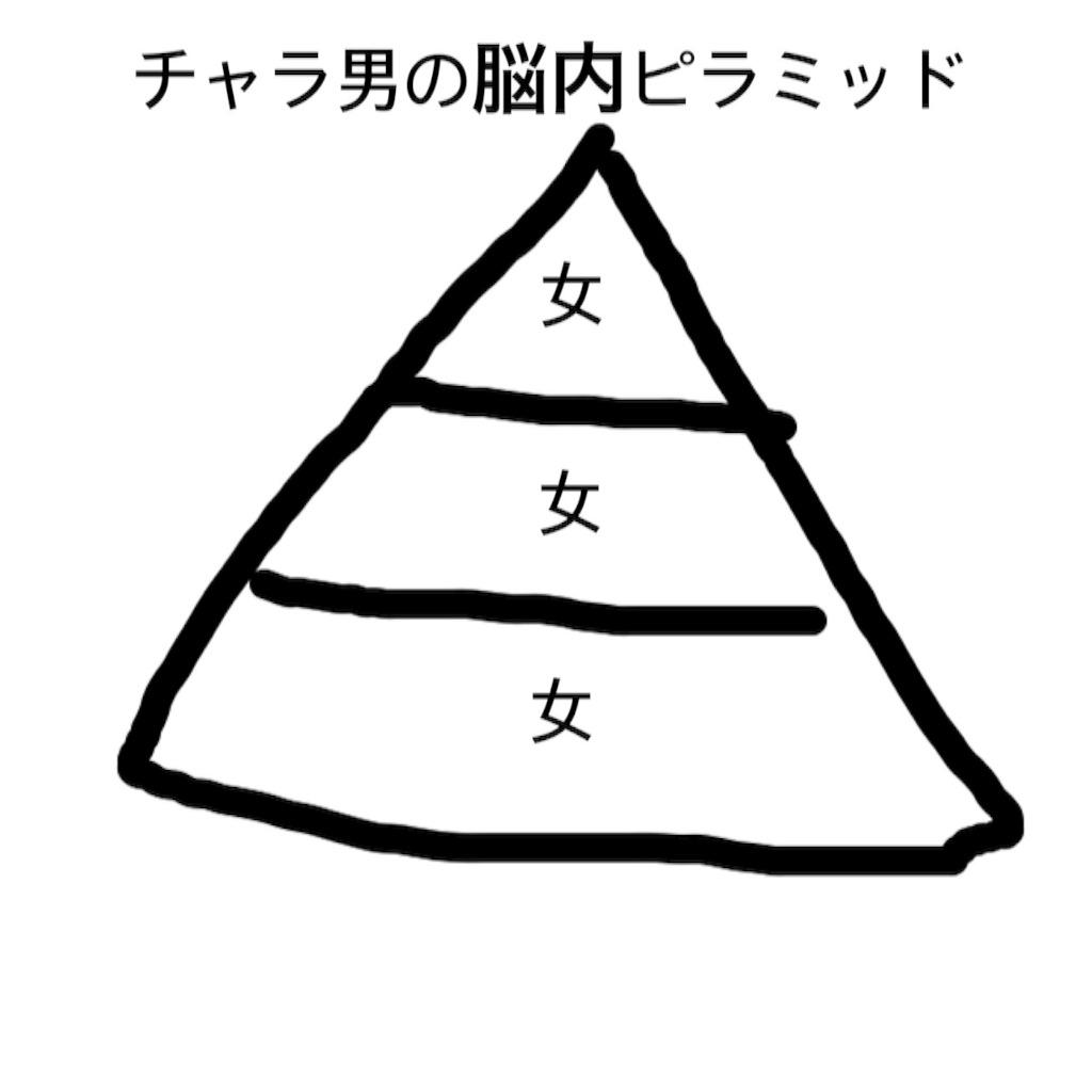 f:id:biyou2580:20161006183816j:image